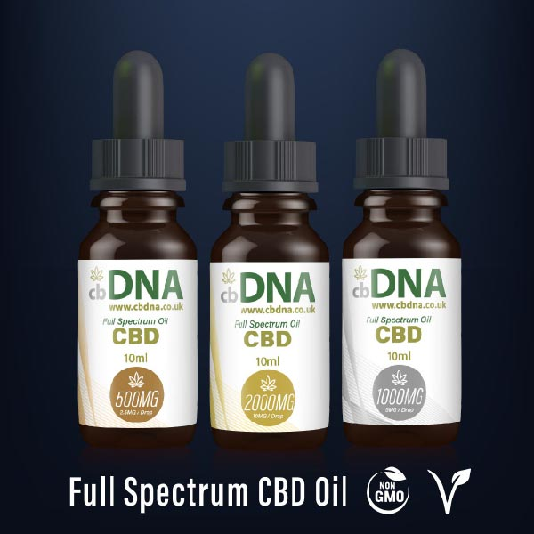 CBD Oils 100% Natural Non GMO