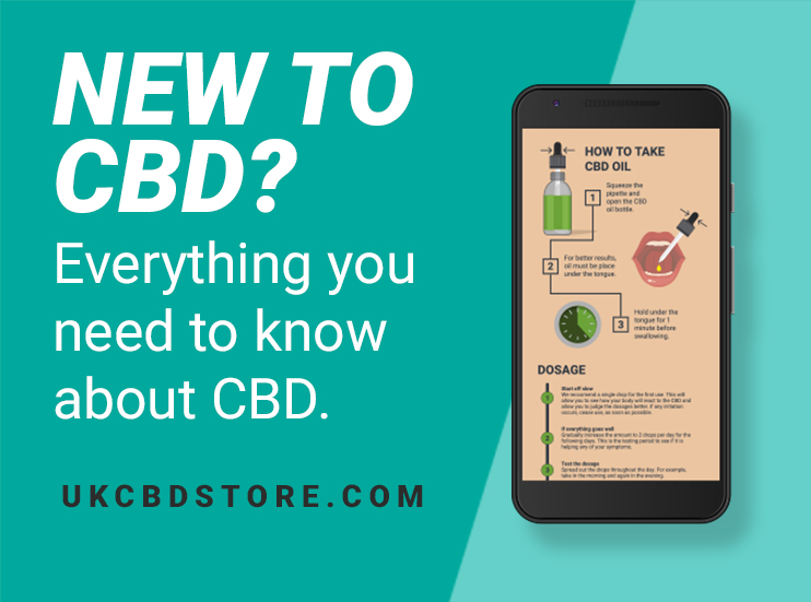 Find out about CBD